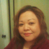 fling profile picture of Ms. Elle